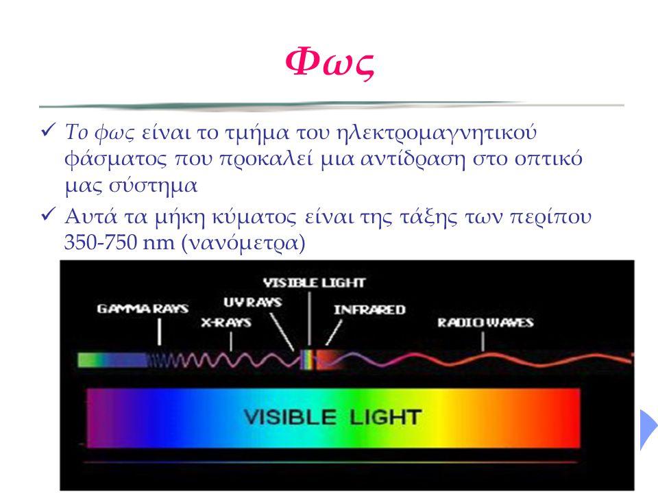 Φως Το φως είναι το τμήμα του ηλεκτρομαγνητικού φάσματος που προκαλεί μια αντίδραση στο οπτικό μας σύστημα.