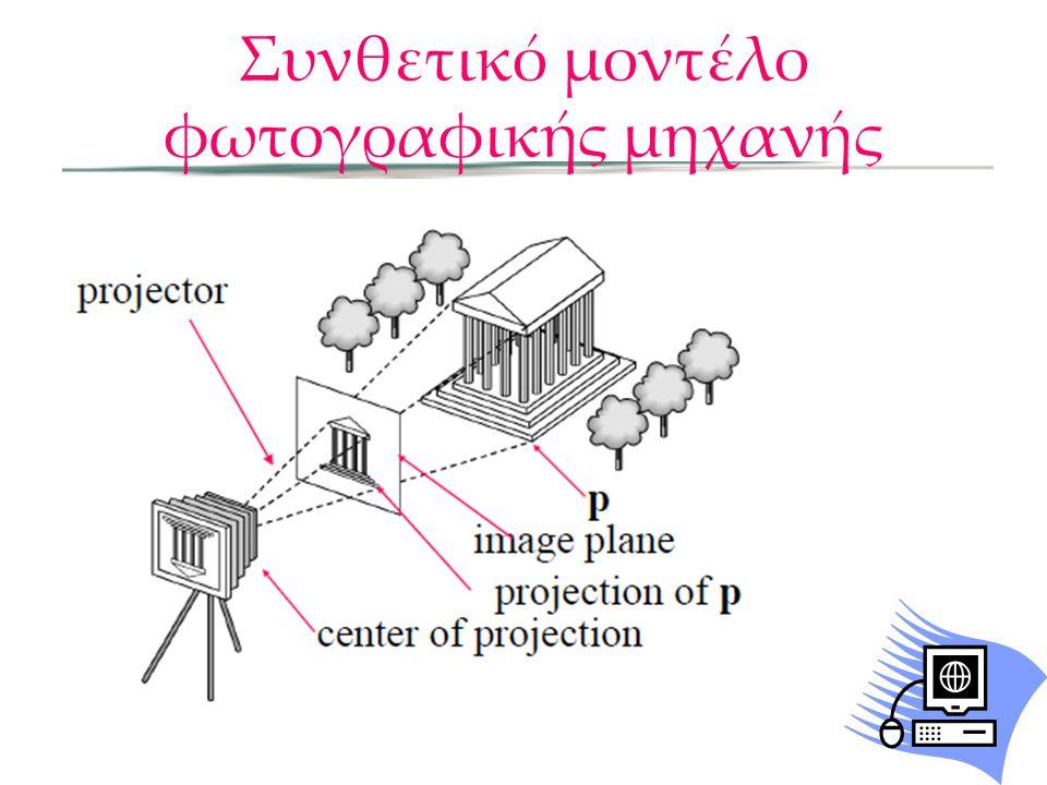 Συνθετικό μοντέλο φωτογραφικής μηχανής