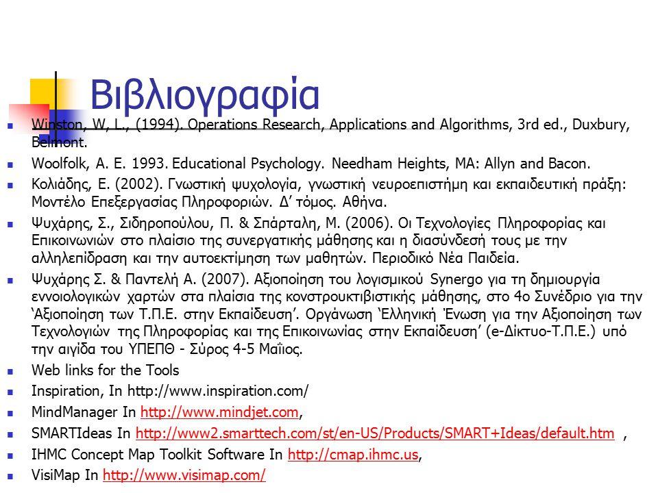 Βιβλιογραφία Winston, W, L., (1994). Operations Research, Applications and Algorithms, 3rd ed., Duxbury, Belmont.