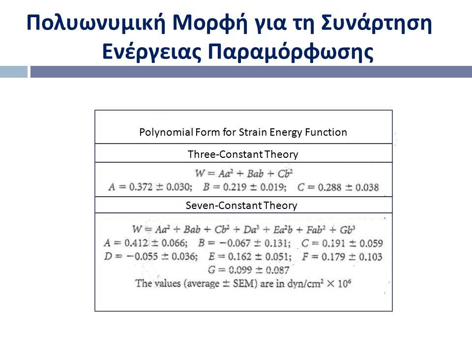 Πολυωνυμική Μορφή για τη Συνάρτηση Ενέργειας Παραμόρφωσης