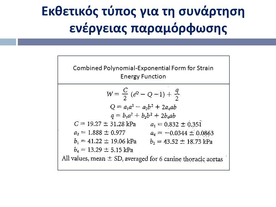 Εκθετικός τύπος για τη συνάρτηση ενέργειας παραμόρφωσης