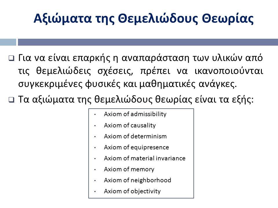 Αξιώματα της Θεμελιώδους Θεωρίας