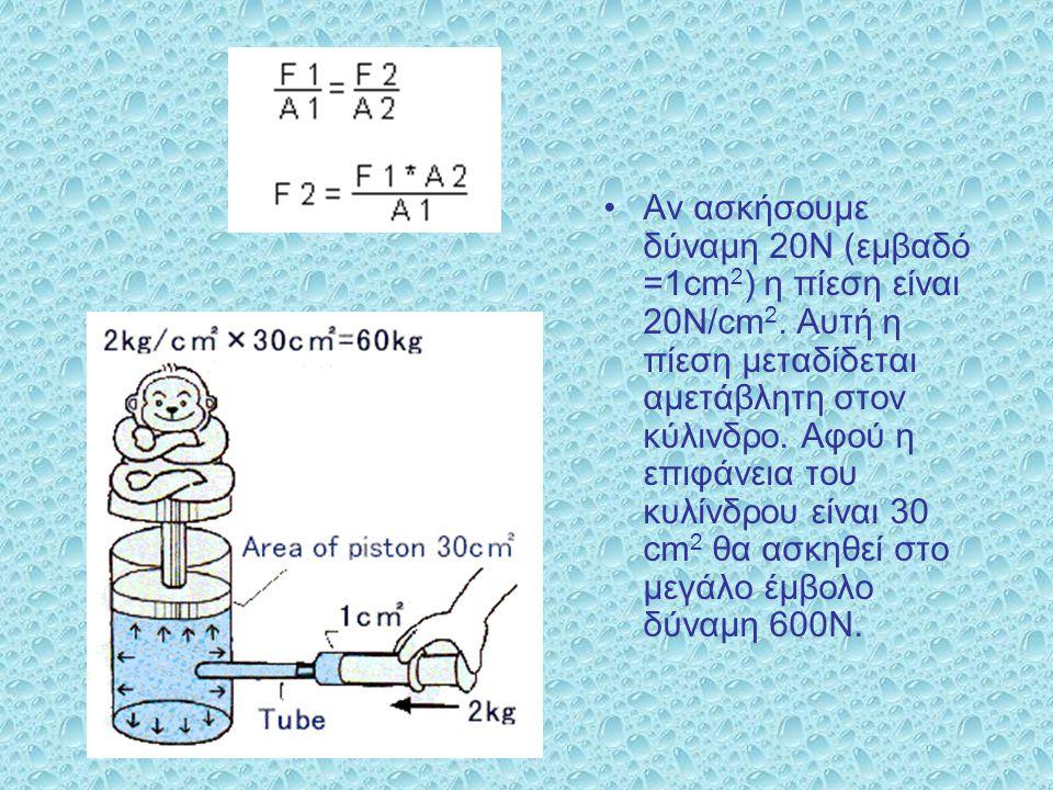 Αν ασκήσουμε δύναμη 20Ν (εμβαδό =1cm2) η πίεση είναι 20Ν/cm2