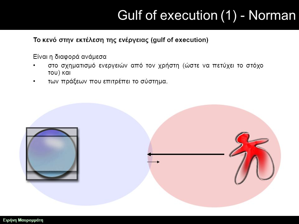 Gulf of execution (1) - Norman