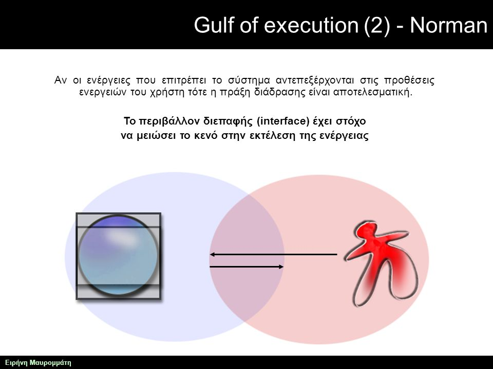 Gulf of execution (2) - Norman