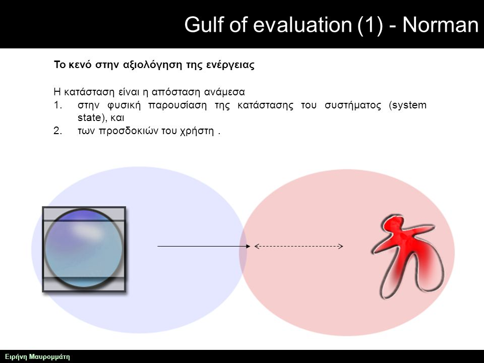 Gulf of evaluation (1) - Norman