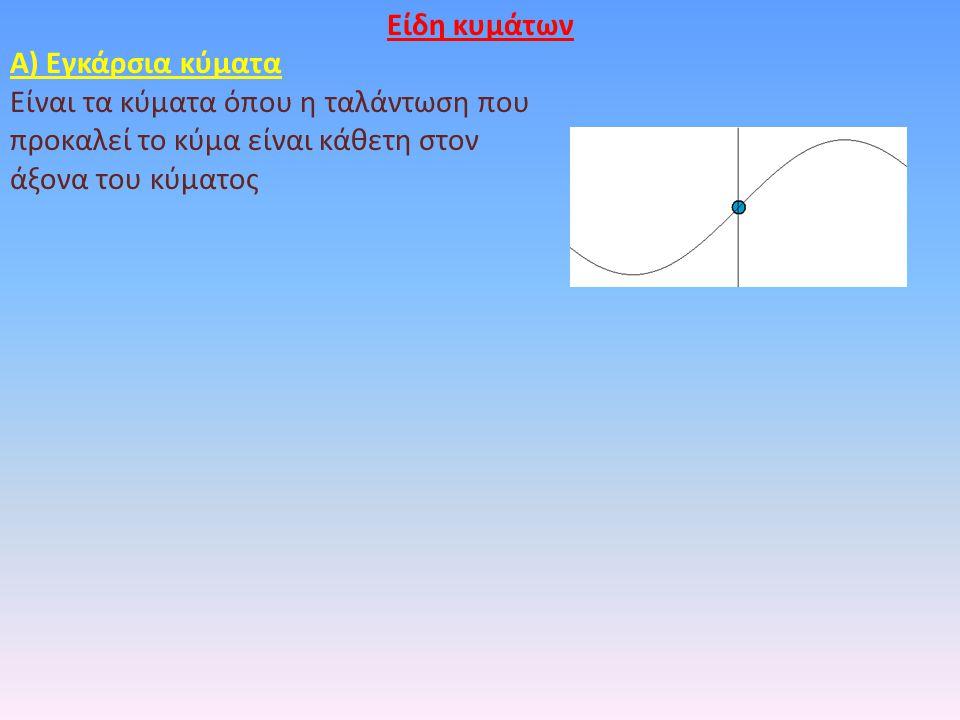 Είδη κυμάτων Α) Εγκάρσια κύματα. Είναι τα κύματα όπου η ταλάντωση που. προκαλεί το κύμα είναι κάθετη στον.