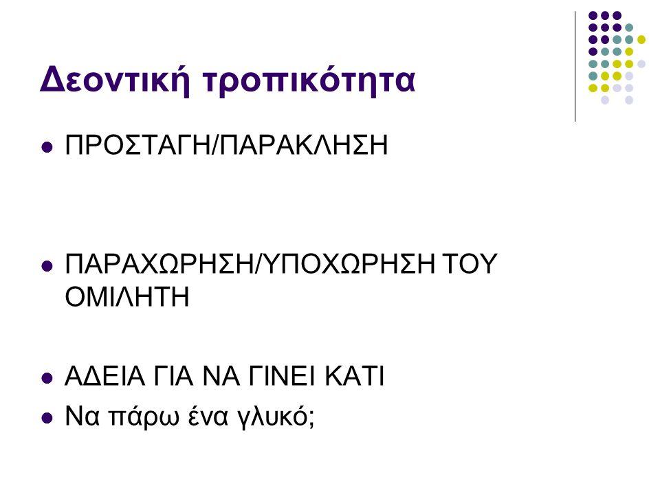 Δεοντική τροπικότητα ΠΡΟΣΤΑΓΗ/ΠΑΡΑΚΛΗΣΗ
