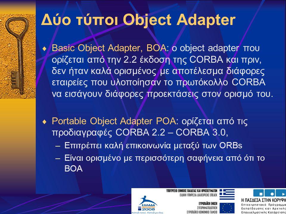 Δύο τύποι Object Adapter