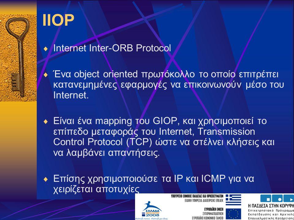 IIOP Internet Inter-ORB Protocol