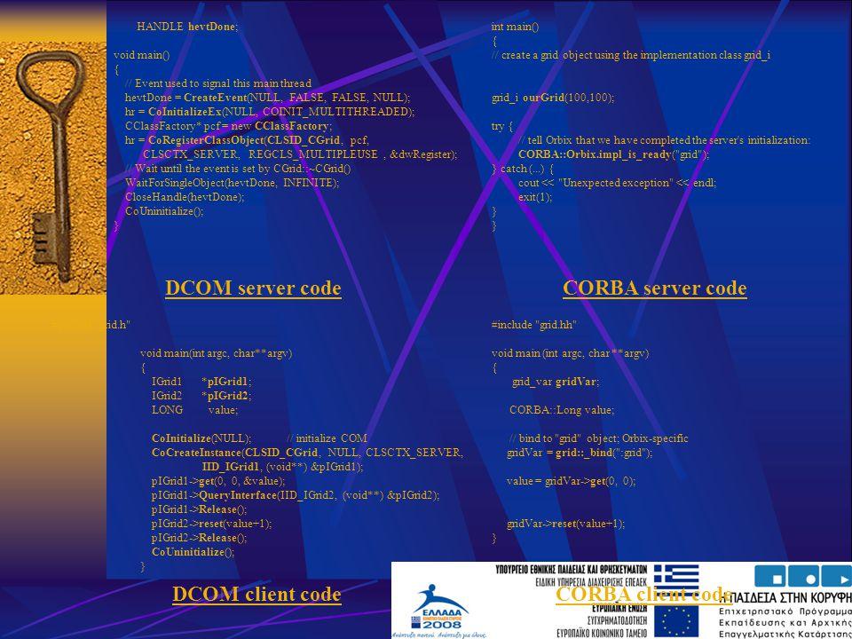 DCOM server code CORBA server code DCOM client code CORBA client code