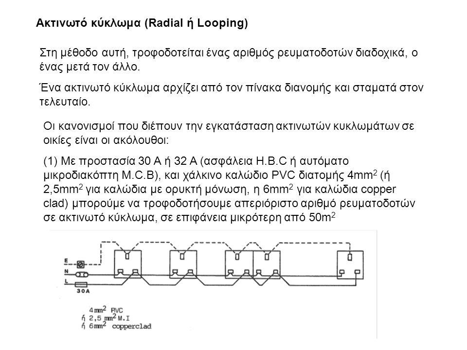 Ακτινωτό κύκλωμα (Radial ή Looping)