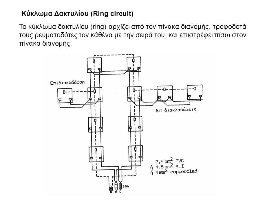 Κύκλωμα Δακτυλίου (Ring circuit)