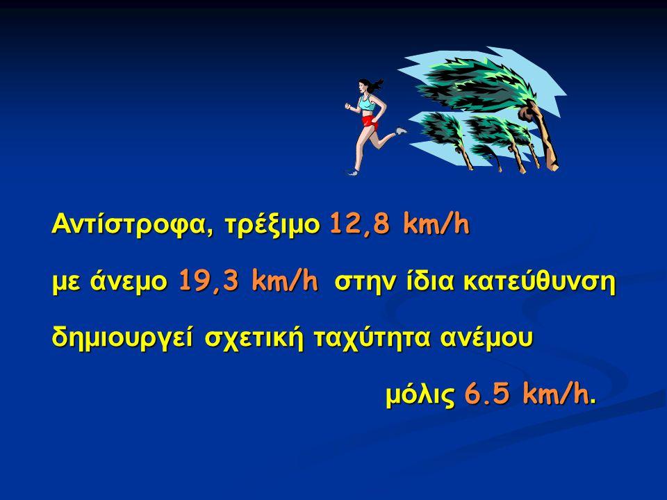 Αντίστροφα, τρέξιμο 12,8 km/h