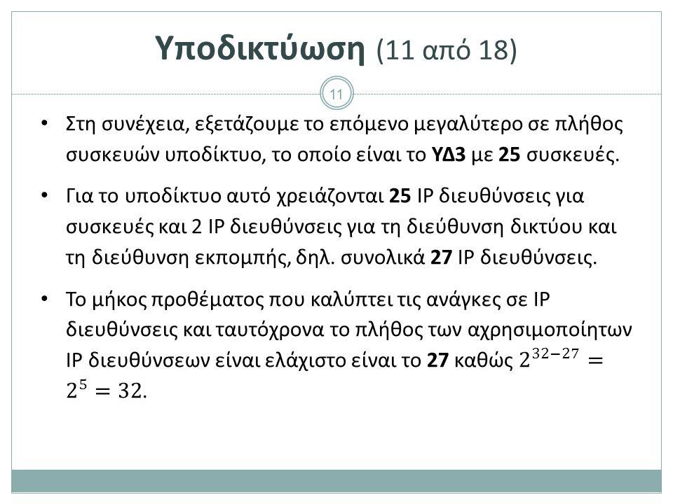Υποδικτύωση (12 από 18)