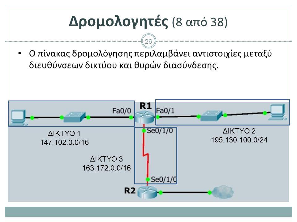 Δρομολογητές (9 από 38) Όπως μπορεί να παρατηρηθεί, το δίκτυο με διεύθυνση δικτύου :