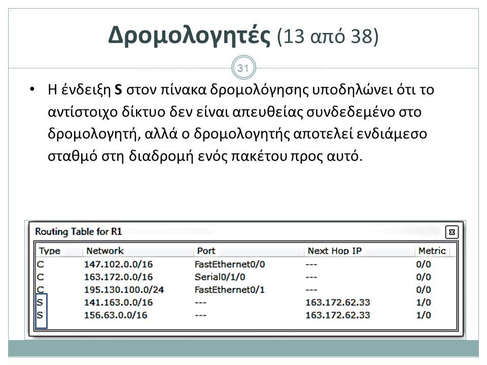 Δρομολογητές (14 από 38) Έστω ότι το R1 λαμβάνει στη θύρα διασύνδεσης Fa0/0 ένα πακέτο με IP προορισμού 141.163.15.123.