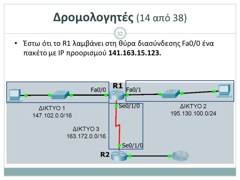 Δρομολογητές (15 από 38) Η διεύθυνση αυτή ανήκει στο δίκτυο 141.163.0.0/16.