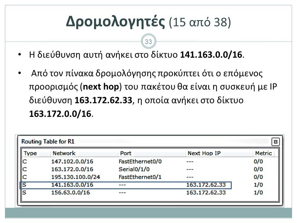 Δρομολογητές (16 από 38) Το δίκτυο 163.172.0.0/16 το οποίο είναι συνδεδεμένο στη θύρα Se0/1/0 του R1.
