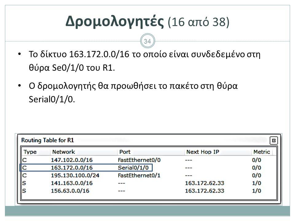 Δρομολογητές (17 από 38) Στην πράξη, η διεύθυνση 163.172.62.33 είναι η IP διεύθυνση που έχει αποδοθεί στη θύρα Se0/1/0 του δρομολογητή R2.