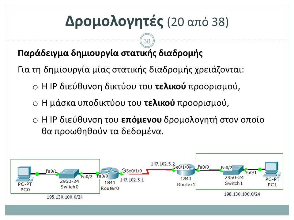Δρομολογητές (21 από 38) Παράδειγμα δημιουργία στατικής διαδρομής
