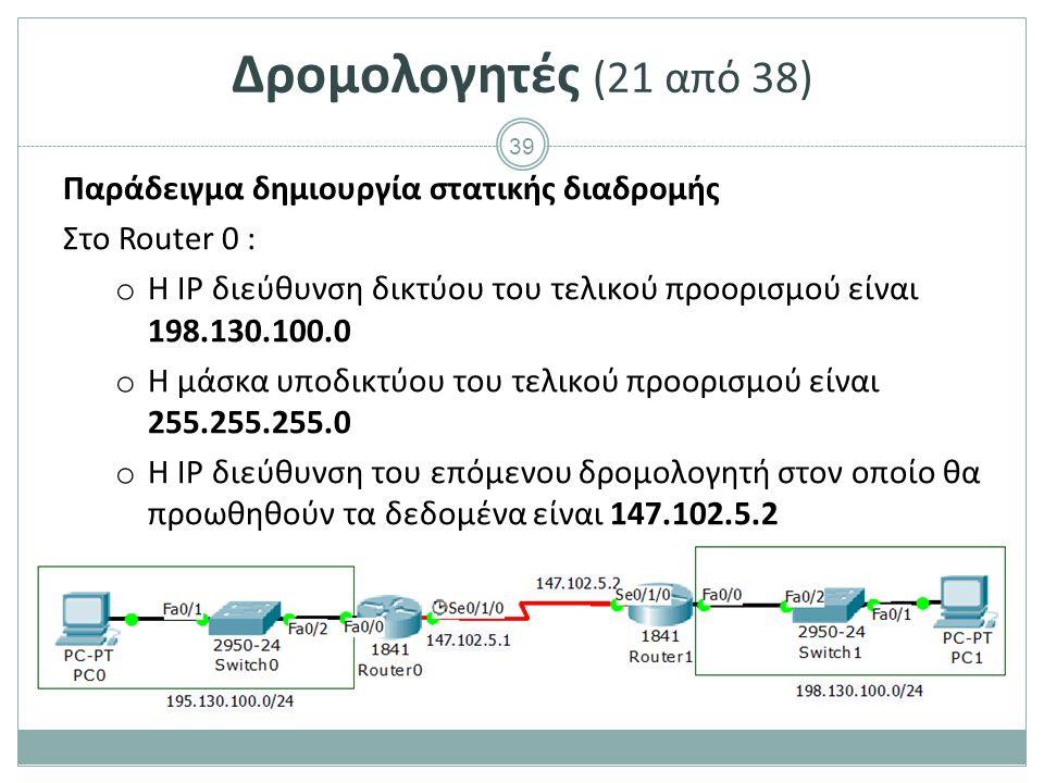 Δρομολογητές (22 από 38) Παράδειγμα δημιουργία στατικής διαδρομής