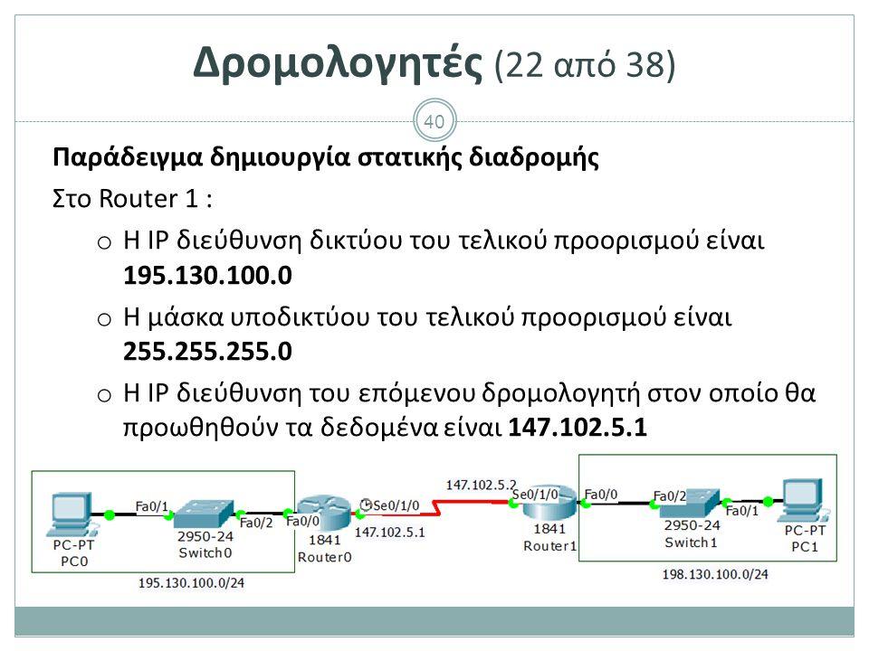 Δρομολογητές (23 από 38) Παράδειγμα δημιουργία στατικής διαδρομής