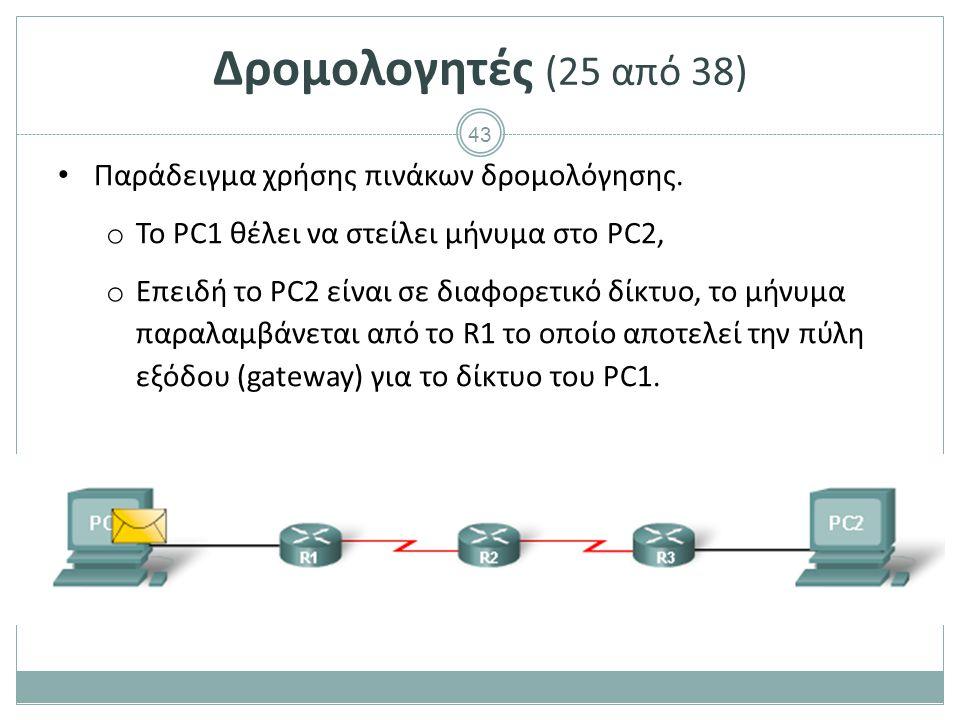 Δρομολογητές (26 από 38) Παράδειγμα χρήσης πινάκων δρομολόγησης.