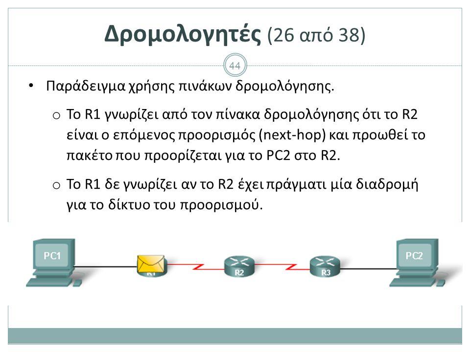Δρομολογητές (27 από 38) Παράδειγμα χρήσης πινάκων δρομολόγησης.