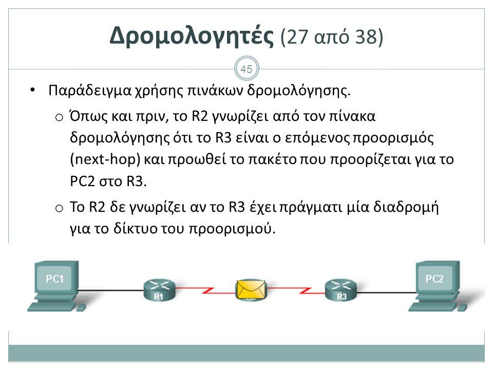Δρομολογητές (28 από 38) Παράδειγμα χρήσης πινάκων δρομολόγησης.