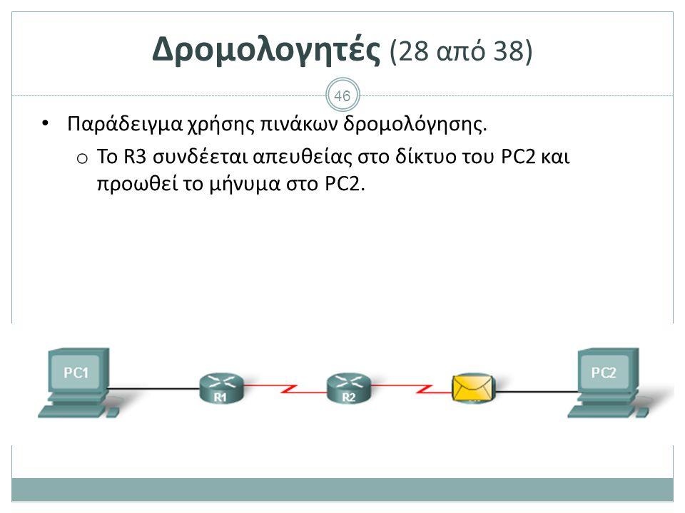 Δρομολογητές (29 από 38) Παράδειγμα χρήσης πινάκων δρομολόγησης.