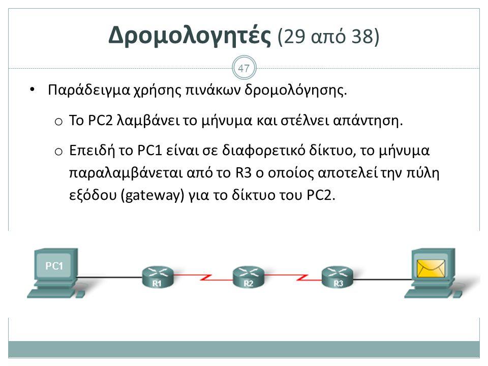 Δρομολογητές (30 από 38) Παράδειγμα χρήσης πινάκων δρομολόγησης.