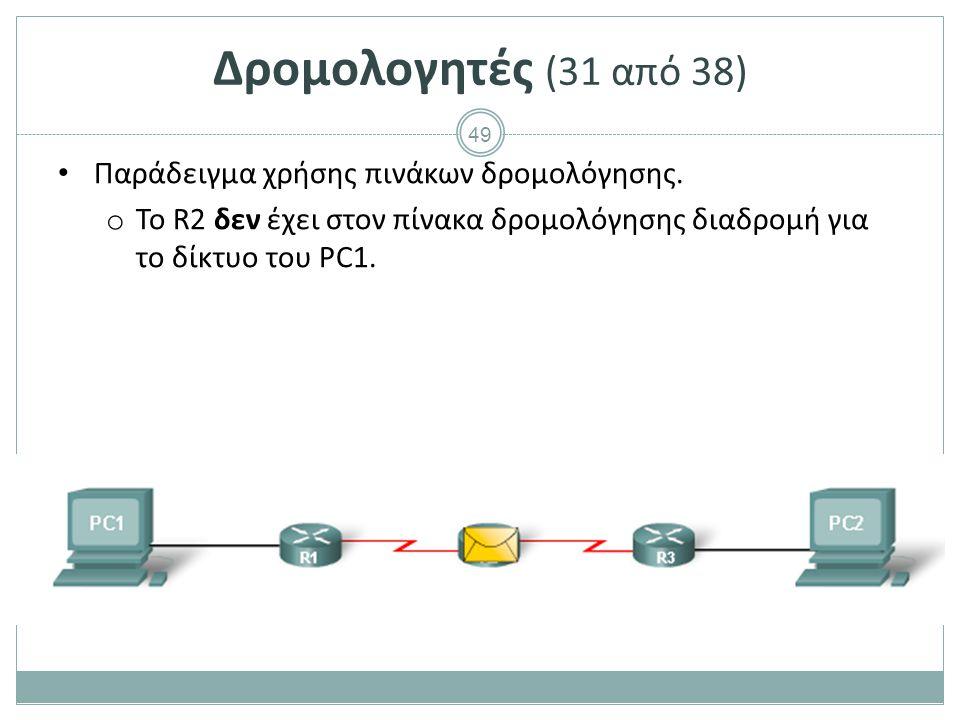 Δρομολογητές (32 από 38) Παράδειγμα χρήσης πινάκων δρομολόγησης.