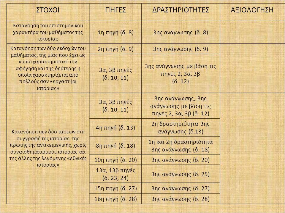 ΣΤΟΧΟΙ ΠΗΓΕΣ ΔΡΑΣΤΗΡΙΟΤΗΤΕΣ ΑΞΙΟΛΟΓΗΣΗ 1η πηγή (δ. 8)
