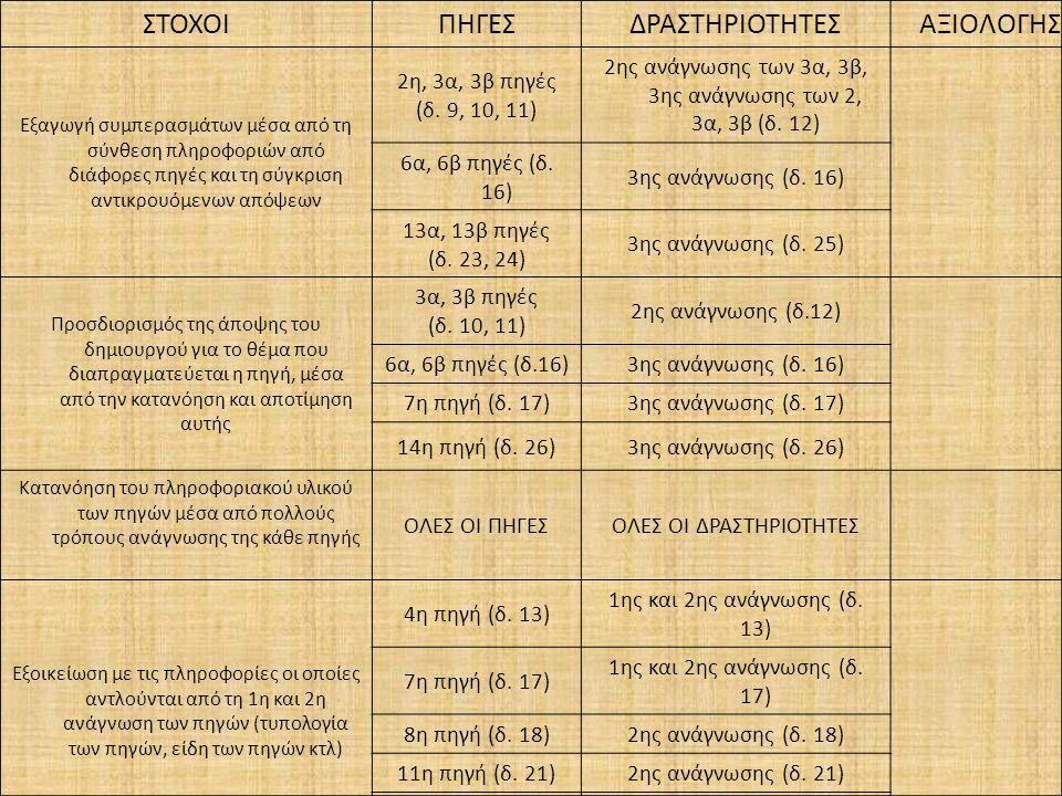 ΣΤΟΧΟΙ ΠΗΓΕΣ ΔΡΑΣΤΗΡΙΟΤΗΤΕΣ ΑΞΙΟΛΟΓΗΣΗ 2η, 3α, 3β πηγές (δ. 9, 10, 11)