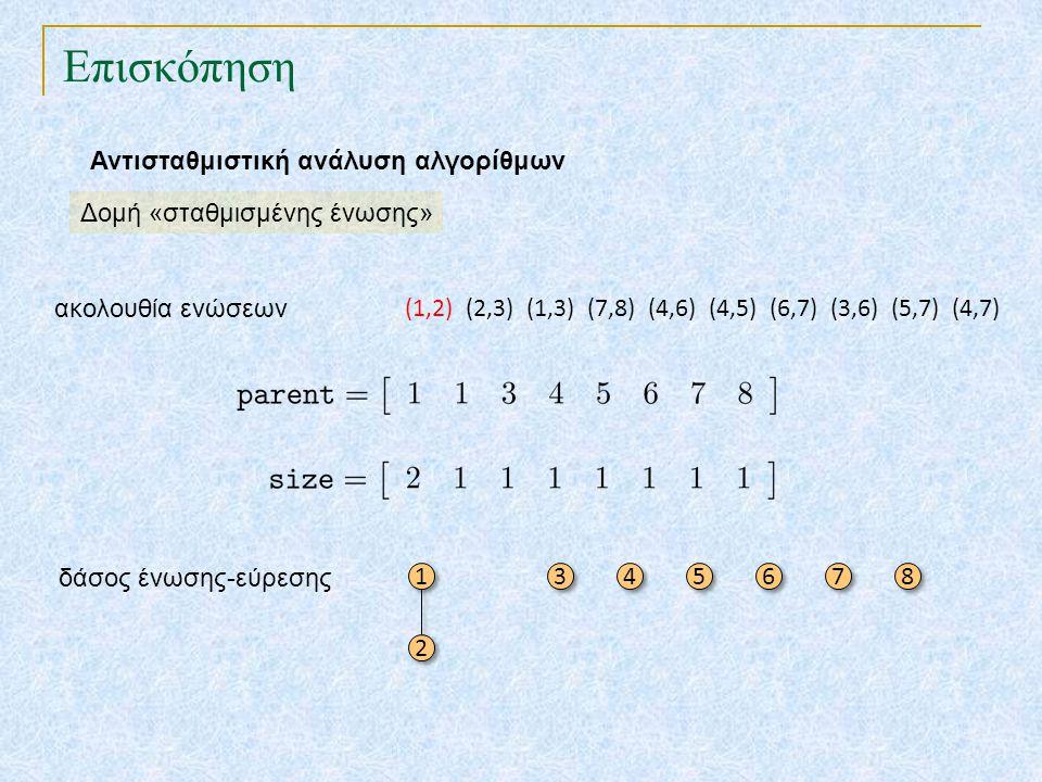 Επισκόπηση Αντισταθμιστική ανάλυση αλγορίθμων