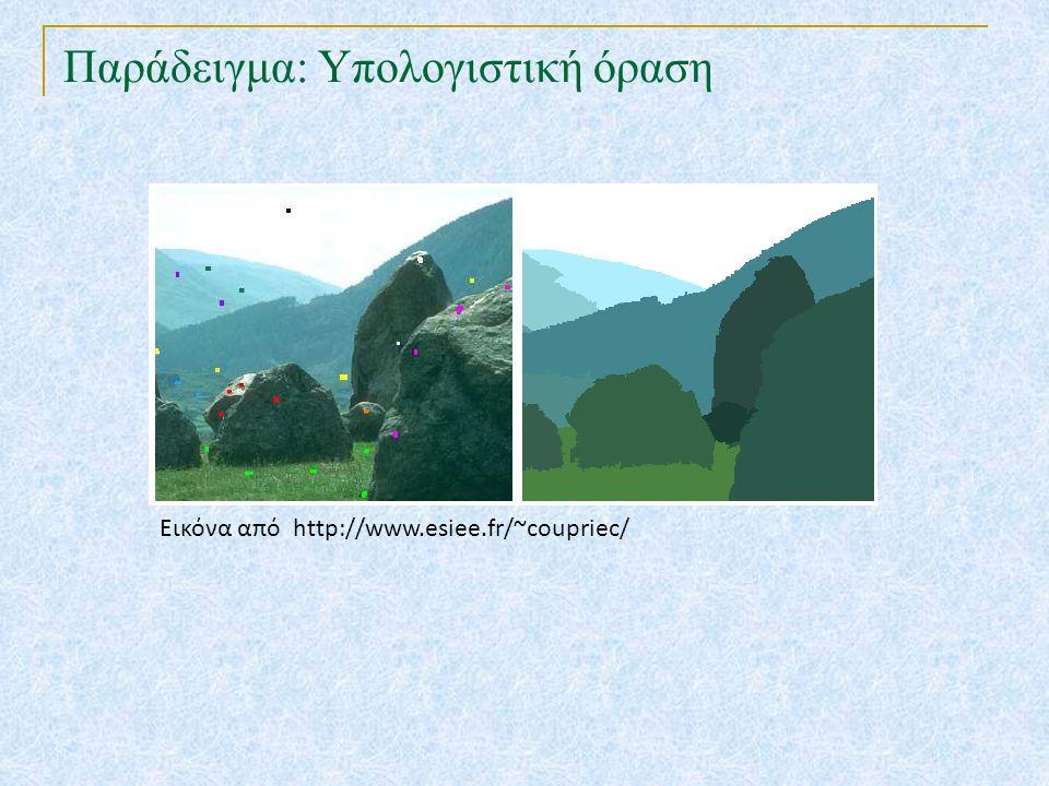 Παράδειγμα: Υπολογιστική όραση