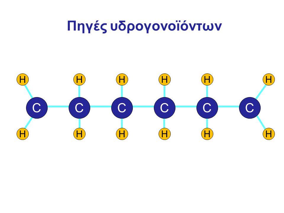 Πηγές υδρογονοϊόντων H H H H H H C C C C C C H H H H H H