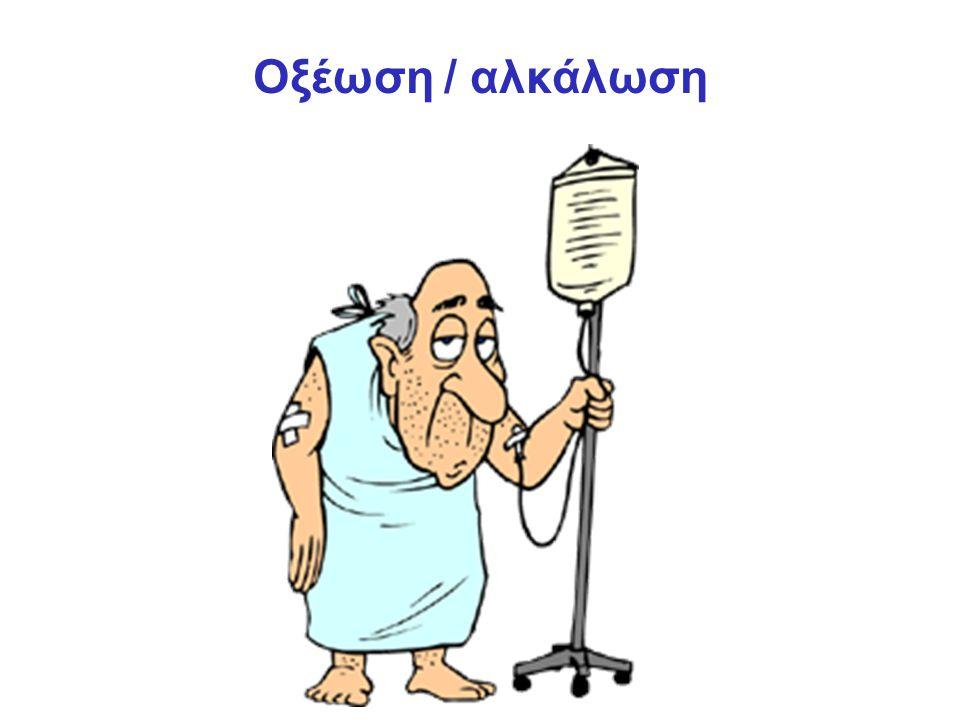 Οξέωση / αλκάλωση
