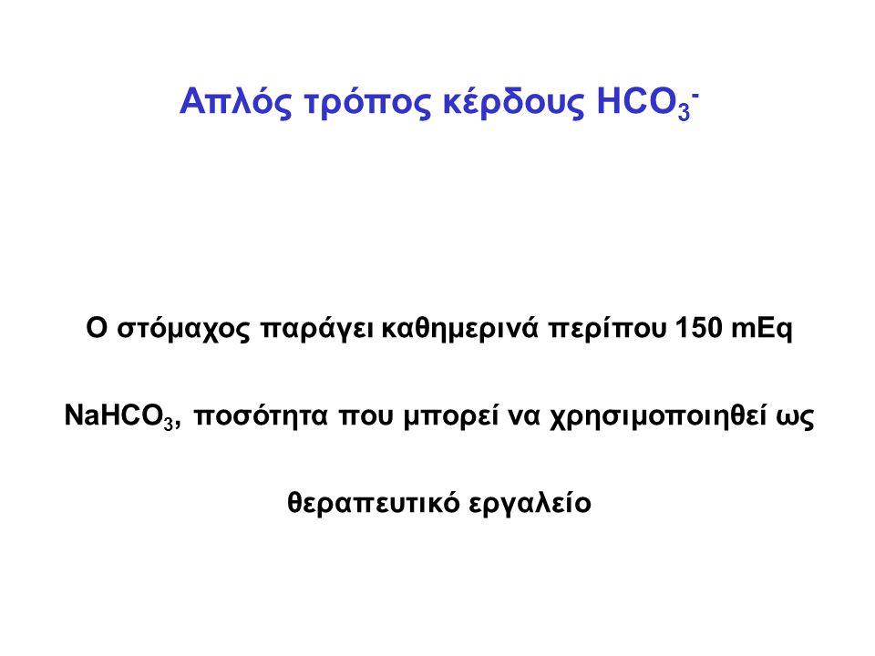 Απλός τρόπος κέρδους HCO3-
