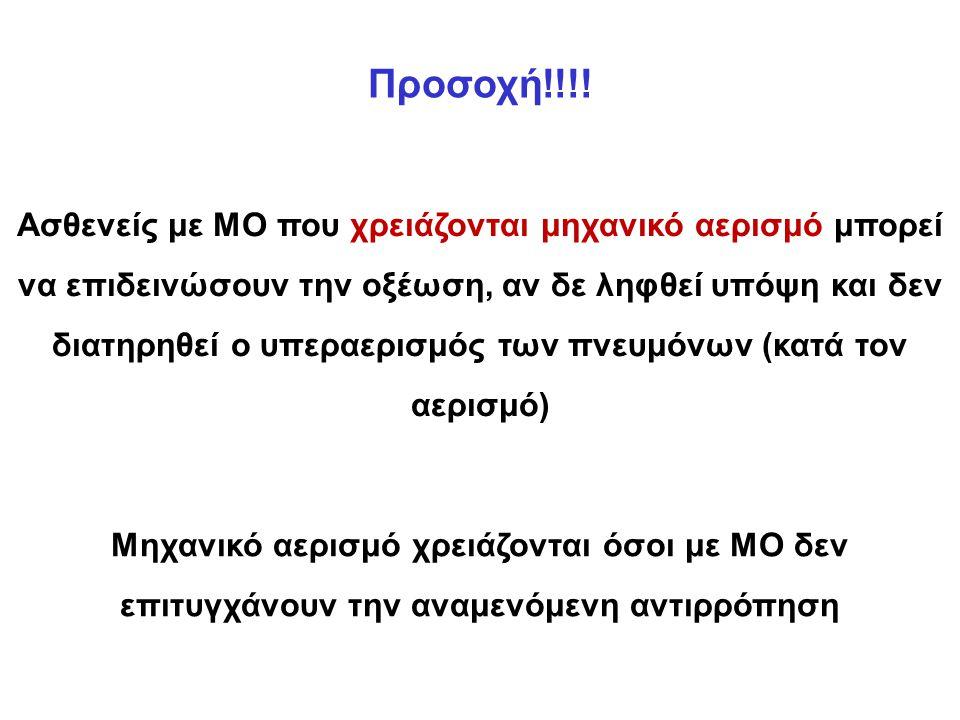 Προσοχή!!!!