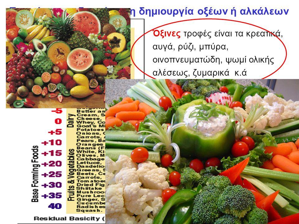 Τροφές που οδηγούν στη δημιουργία οξέων ή αλκάλεων