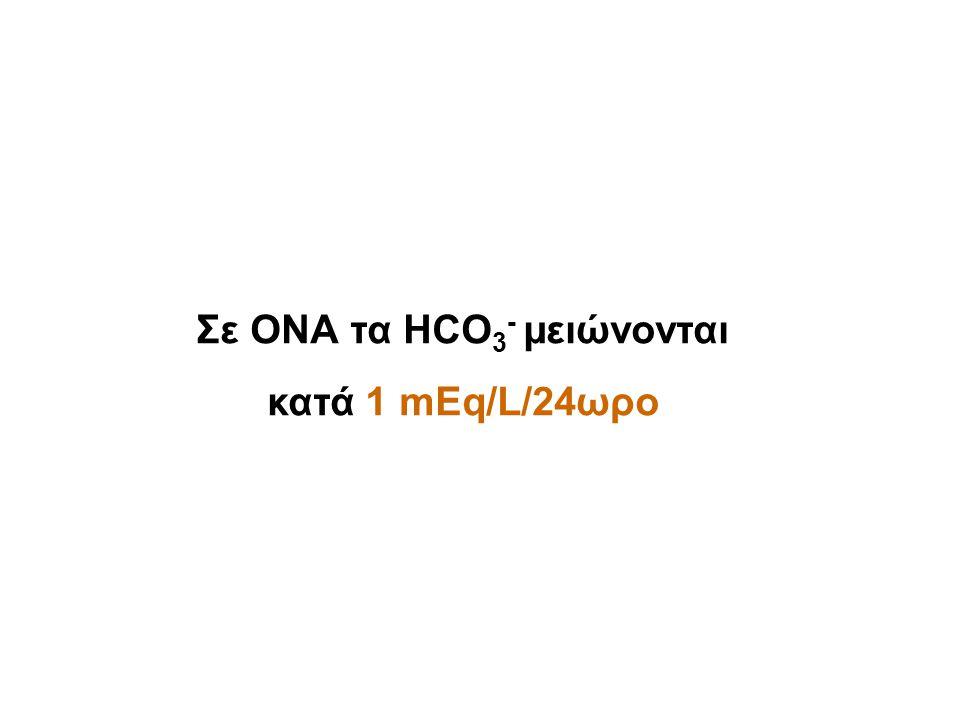 Σε ΟΝΑ τα HCO3- μειώνονται κατά 1 mEq/L/24ωρο