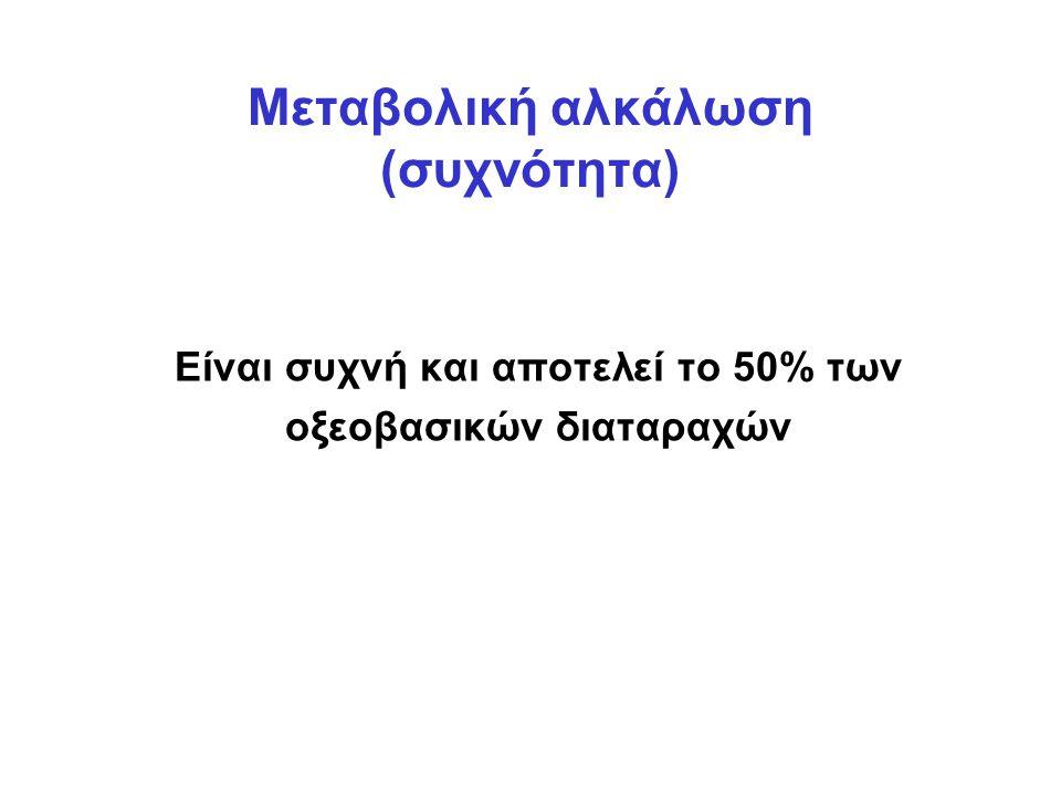 Μεταβολική αλκάλωση (συχνότητα)