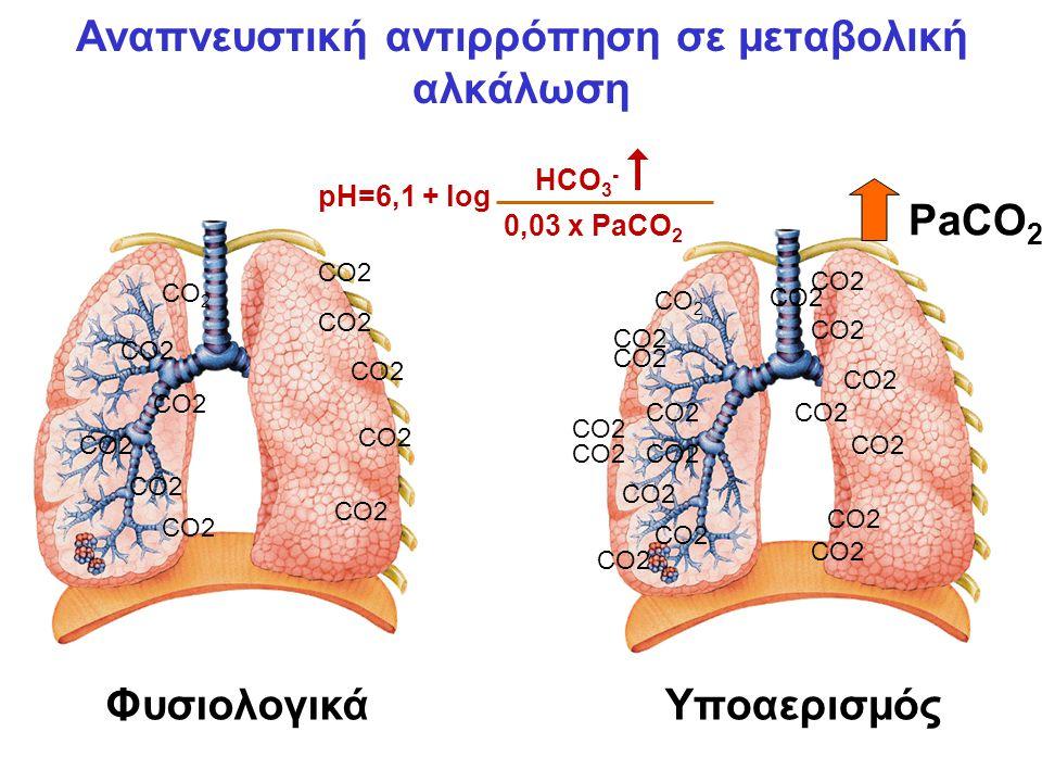 Αναπνευστική αντιρρόπηση σε μεταβολική αλκάλωση