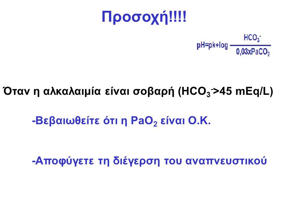 Προσοχή!!!! Όταν η αλκαλαιμία είναι σοβαρή (HCO3->45 mEq/L)