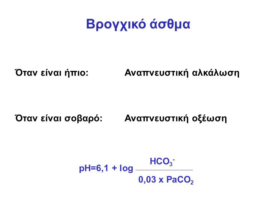 Βρογχικό άσθμα Όταν είναι ήπιο: Αναπνευστική αλκάλωση