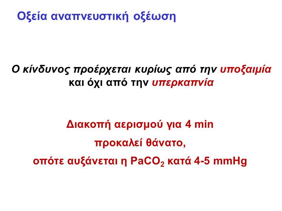 Διακοπή αερισμού για 4 min οπότε αυξάνεται η PaCO2 κατά 4-5 mmHg