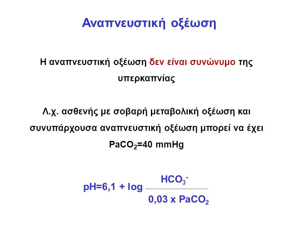 Η αναπνευστική οξέωση δεν είναι συνώνυμο της υπερκαπνίας