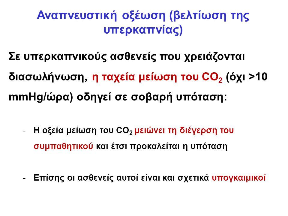 Αναπνευστική οξέωση (βελτίωση της υπερκαπνίας)